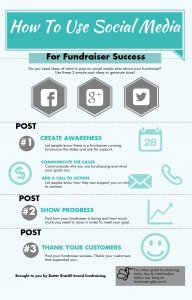How To Use Social For Fundraiser Success!