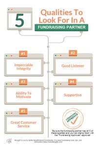 5 Qualities For FR Partner